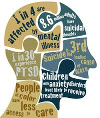 points on mental health